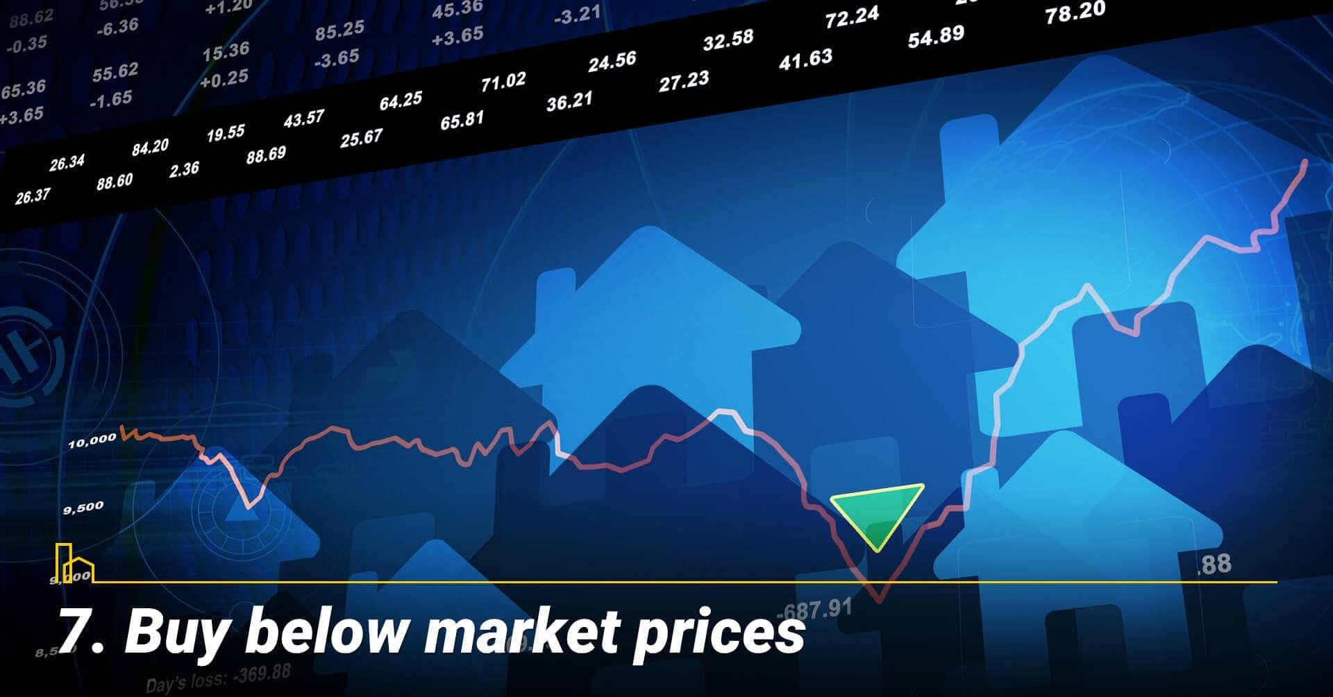 Buy below market prices