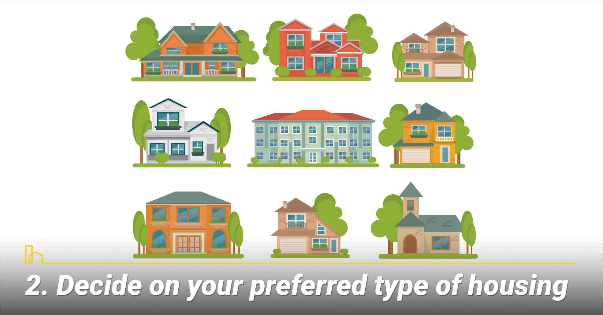 Decide on your preferred type of housing