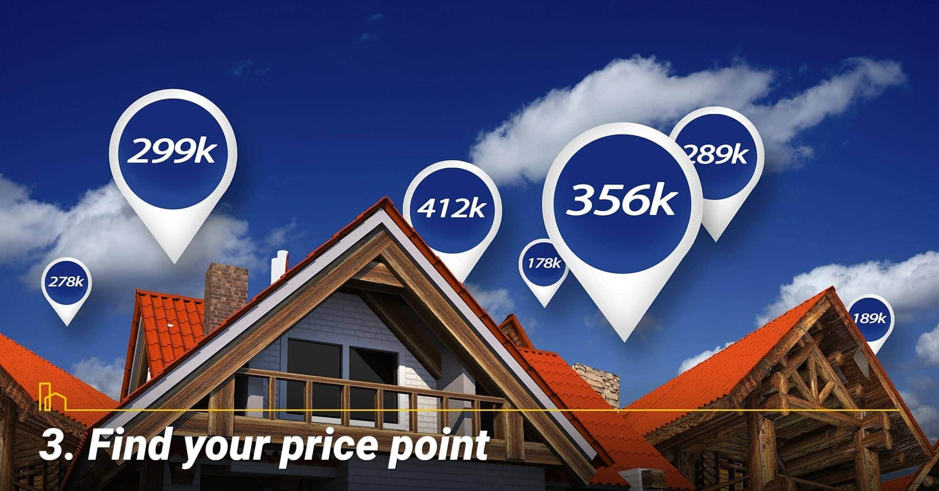 Find your price point