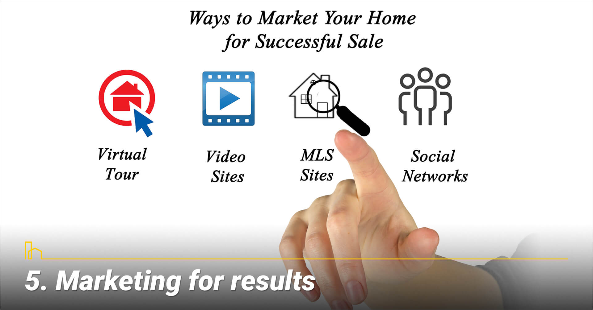 Marketing for results