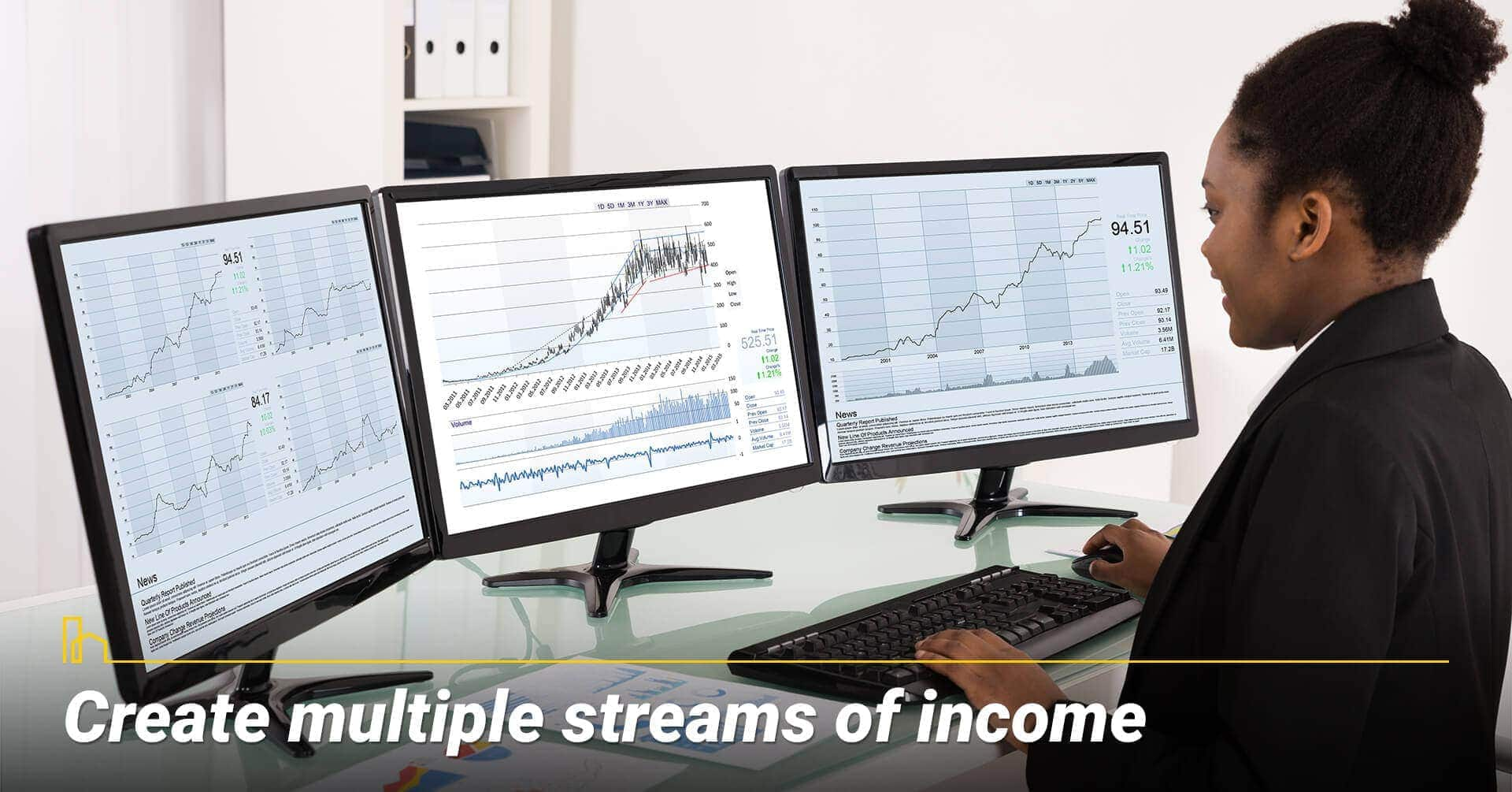Create multiple streams of income, generate additional income streams