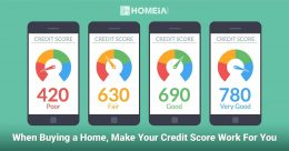 When Buying a Home, Make Your Credit Score Work For You