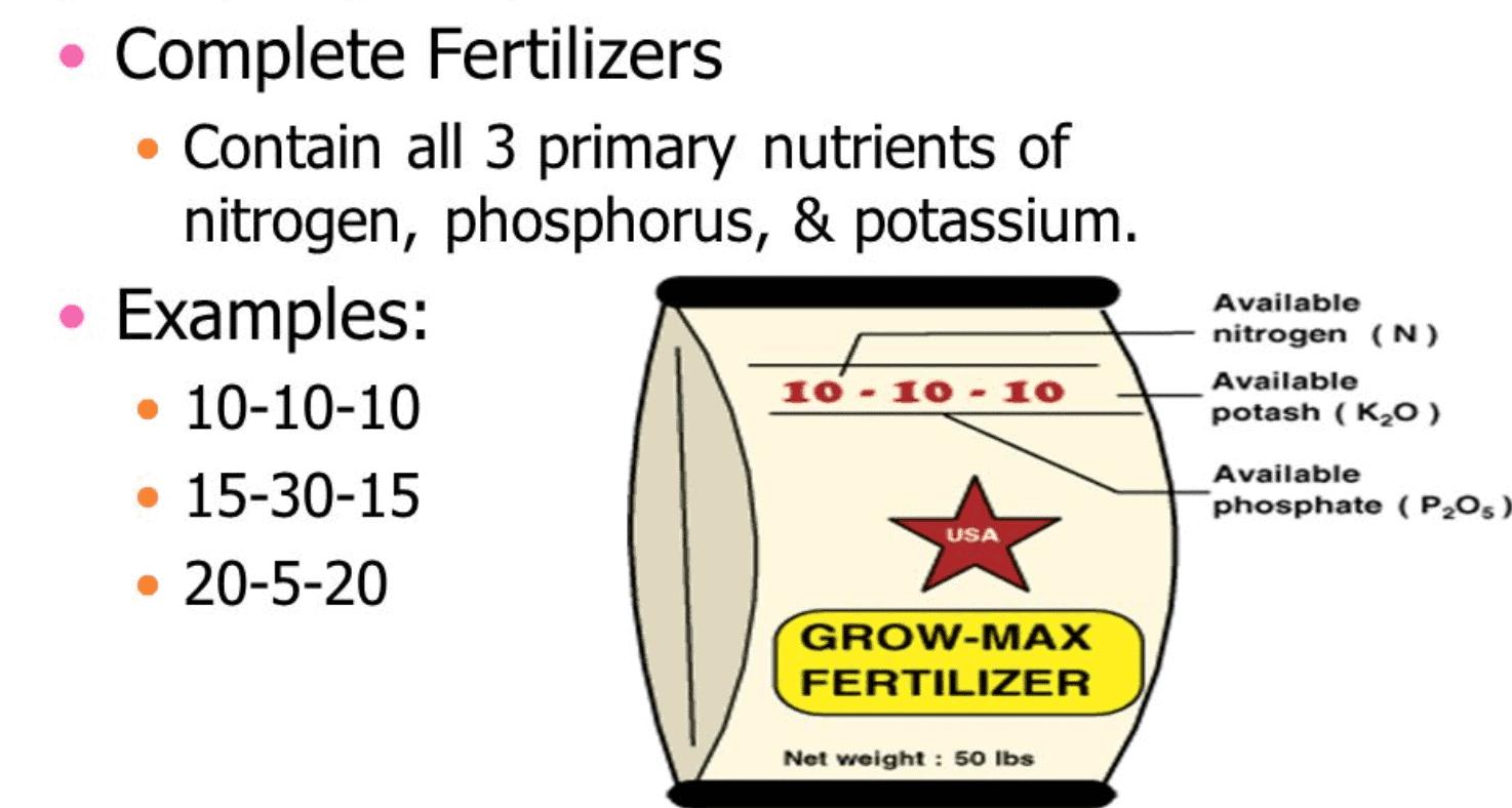 Nitrogen-Phosphorous-Potash