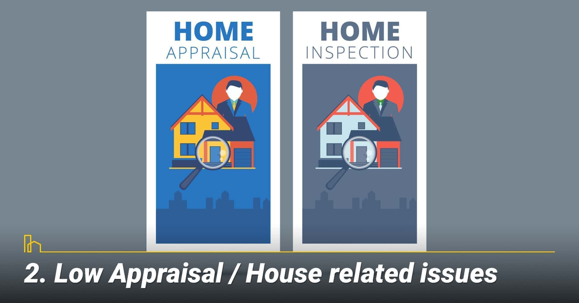 Low Appraisal / House related issues, inaccurate appraisal report