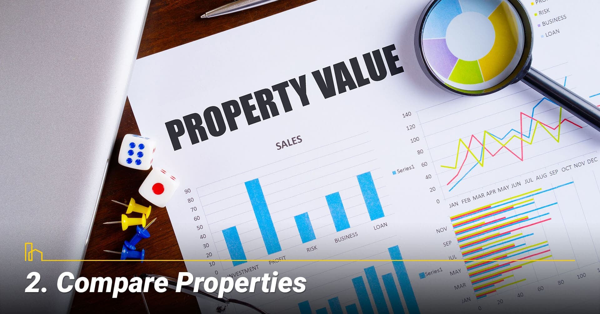 Compare Properties, do your own analysis