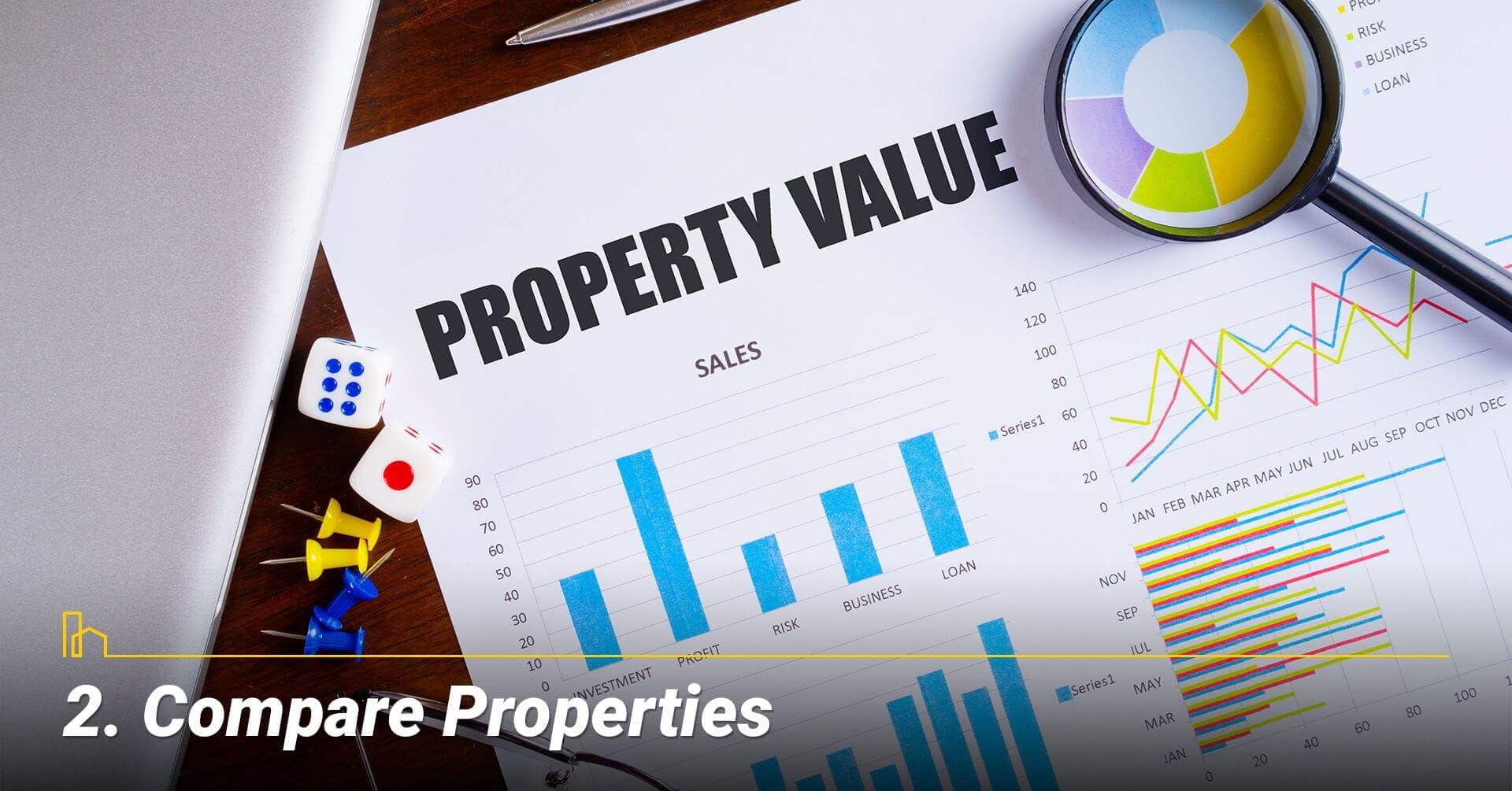 Compare Properties