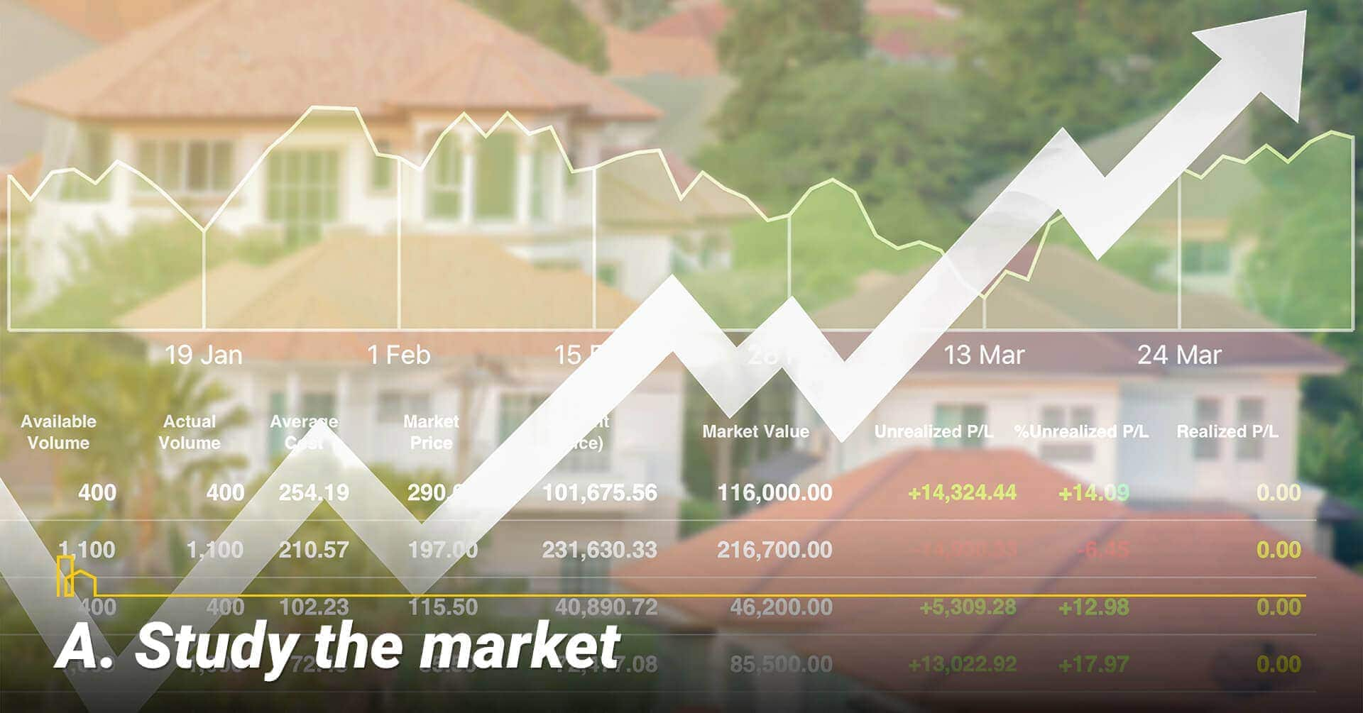 Study the market, do your analysis