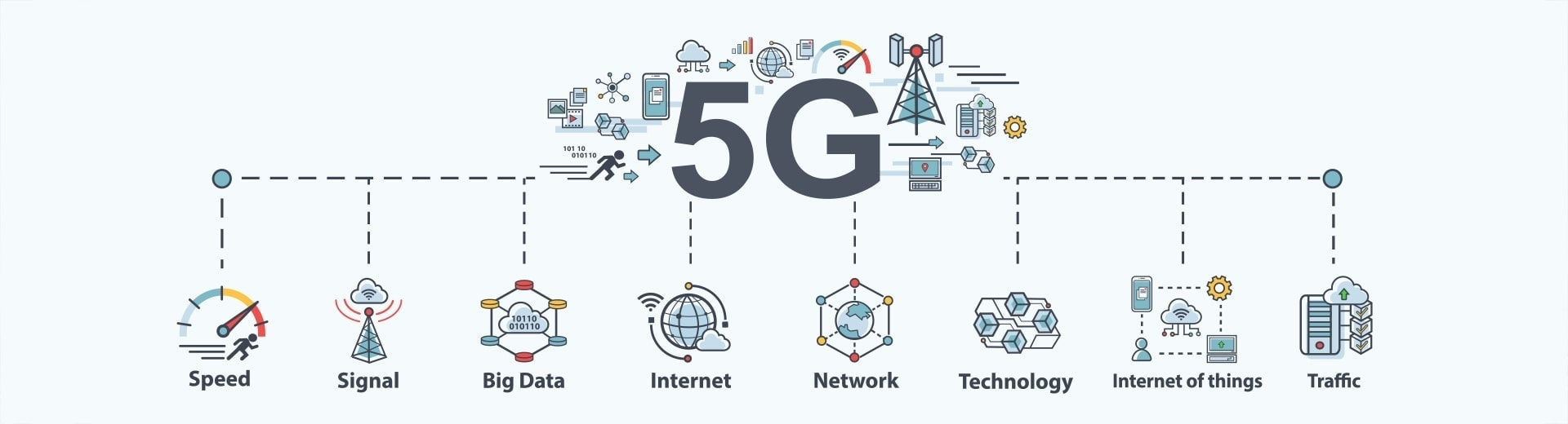 What's Up with 5G for Your Home?