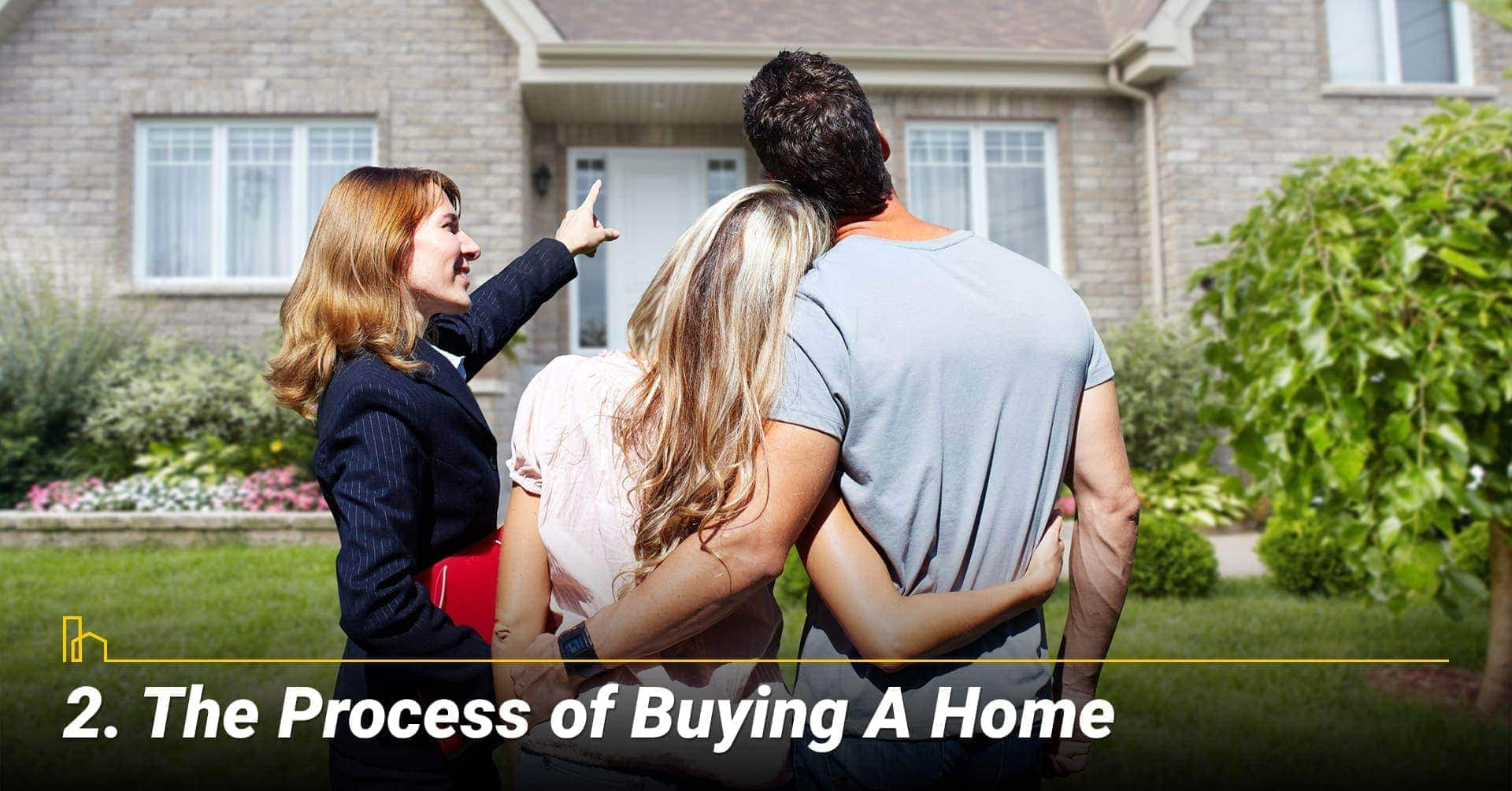 The Process of Buying A Home