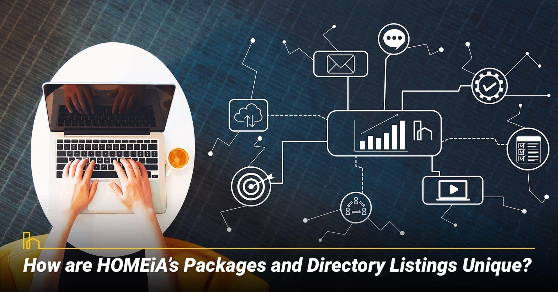 How are HOMEiA's Packages and Directory Listings Unique? HOMEiA offers exceptional services