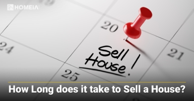 How Long Does It Take to Sell a House in 2021