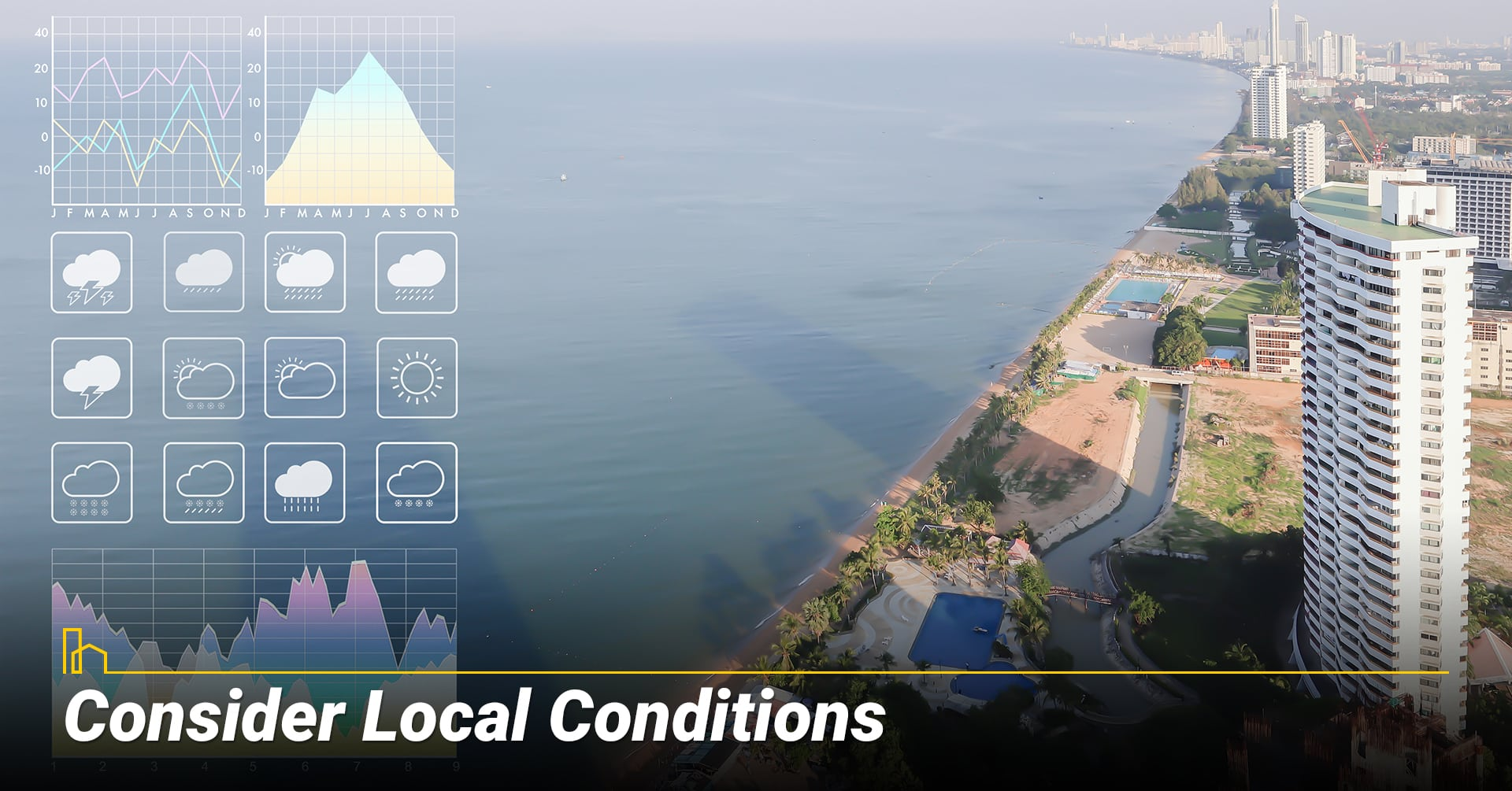 Consider Local Conditions, take a look at local weather